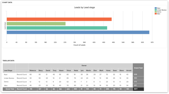 Sales Forecast Template Free Sales Template Try Freshworks Crm