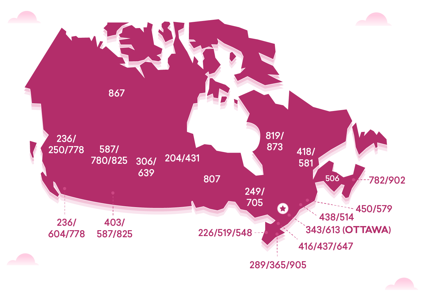 Area Code 289 Canada Map Look up a Canada Area Code | Freshcaller Phone System