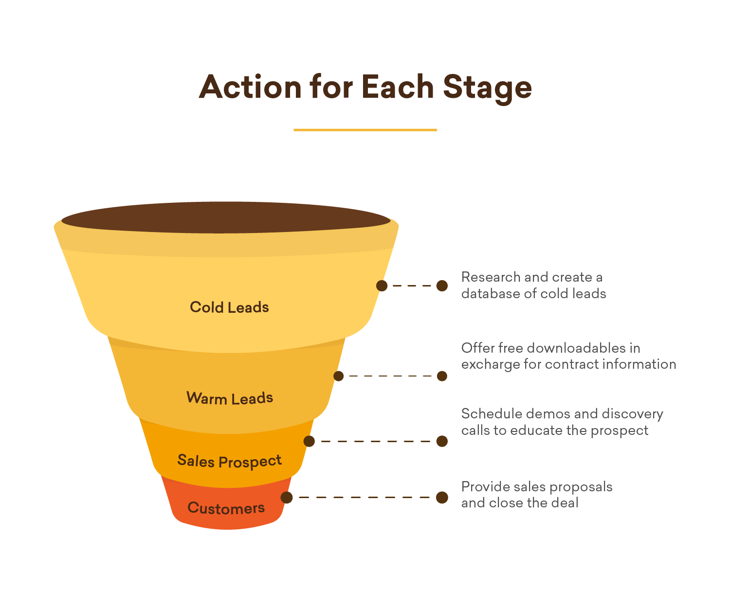 Sales Strategy   The Complete Guide With Free Template